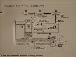 1997 502 MPI Issues - Vapor Lock? - Offshoreonly com