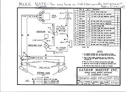 hydraulic steering, stock pump-streering-diagram.jpg