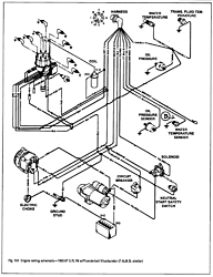 john deere mower pto diagram with Chris Craft Wiring Diagram on Wiring Diagram For Lawn Mower Ignition The Wiring Diagram moreover Craftsman Lt1000 Drive Belt Diagram further Gearbox For Bush Hog Mower Diagram likewise Cub Cadet Ltx 1040 Parts furthermore Wiring Diagram John Deere 4020 Tractor Manual.