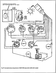 T6825466 2002 jeep wrangler 6 cylinder furthermore T16235567 Replace ignition switch 1979 dodge truck also Jeep Cj Gauge Wiring additionally Jeep Cj7 Light Switch Wiring Diagram in addition Jeep Cj7 Tail Light Wiring Diagram. on cj7 dash wiring