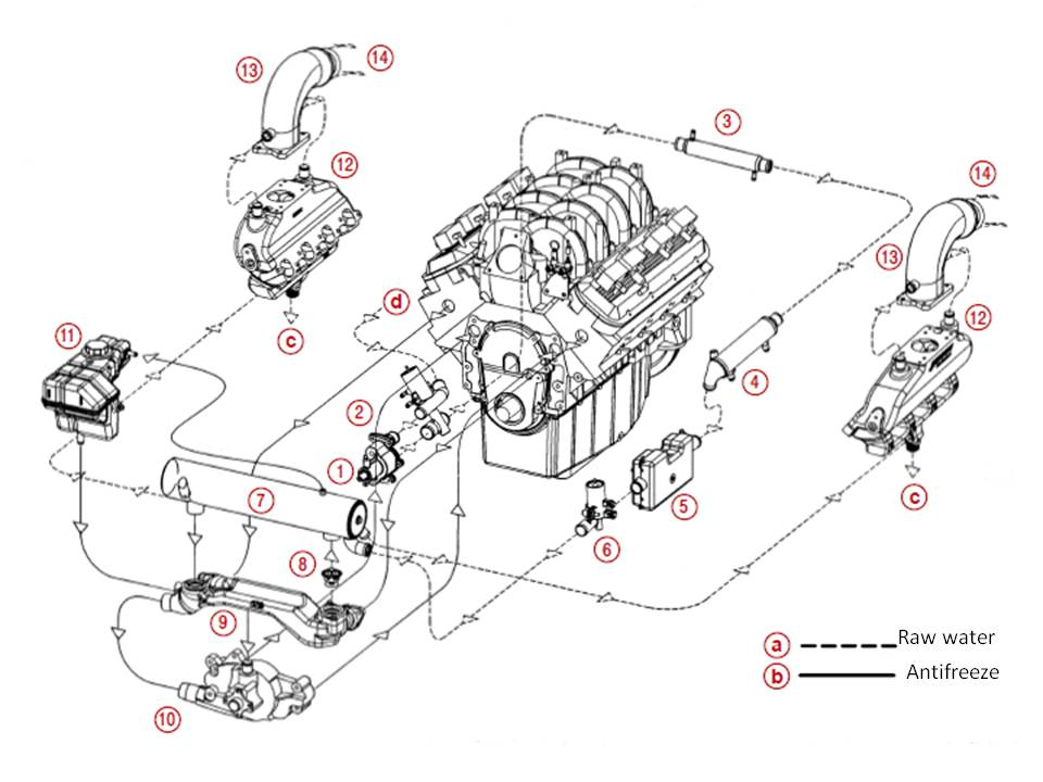 chevy 350 marine engine diagram. chevy. wiring diagram images chevrolet marine engine diagram #10