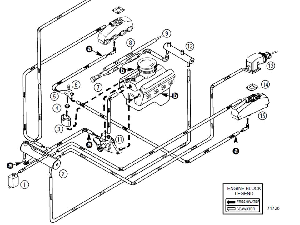 454 Closed cooling to 496 exhaust manifolds - Offsonly.com on engine lights diagram, engine power diagram, radiator diagram, engine displacement diagram, engine valve train diagram, liquid fuel rocket engine diagram, engine spark plug diagram, engine coolant diagram, detailed engine diagram, diesel engine system diagram, secondary air injection system diagram, engine cooling specifications, engine brake system diagram, wheels diagram, engine electrical diagram, engine lubrication system diagram, drivetrain system diagram, auto engine diagram, engine diagrams for cars, heater core diagram,