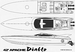 New Line of McManus Apaches 30'-50'-42apachediabloboat.jpg
