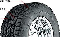 OT/sorta...   Truck Tires ?-terra1.jpg