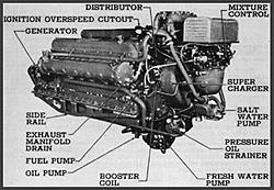 PT Boats on History Channel...-packardenginediagram.jpg