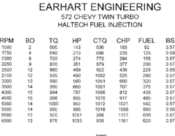 Why don't boat engines use more turbochargers ?-dyno.bmp