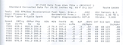 427ci Small Block 934HP.. Sutphen30 heres your Big Stick-dyno-sheet0001.-medium-.jpg