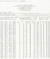 Dyno  print out on a set of engines-osg-port-engine-dyno-sheet-web.jpg
