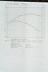 Dyno  print out on a set of engines-dscf0301-3-.jpg