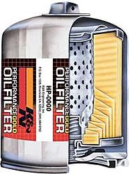 POLL: which oil do you use ?-oilfiltercutout.jpg