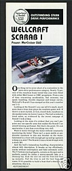 Vintage Offshore Ads-scarab_2.jpg