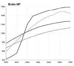 Who makes the best blower/supercharger?-blower-comparison.jpg