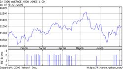 Price of fuel - impact on boat market?-_dji.png