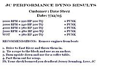 Punk Dyno test-punk-dyno.jpg