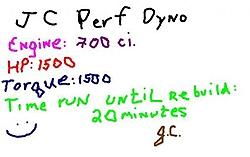 Punk Dyno test-jcdyno.jpg