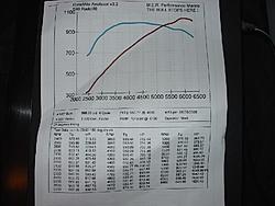 yo stecz...slower traffic move right-dyno-sheet-1.jpg