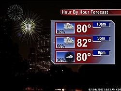 4th of July! What are your plans??-hourlyforecast_640x480.jpg