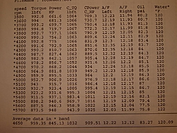 1000+ HP 28' Nordic Heat-059.jpg