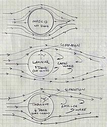Conventional V-bottom hydronamics question..........-aeroball.jpg