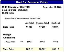 Corvette Fans,,, need help-nada.jpg