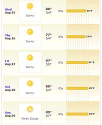 SHOOTOUT Weather-loto-forecast.jpg