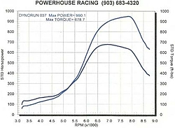 Looking For Twin Turbo Supra-phr%2520stage%25203.jpg