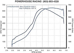 Looking For Twin Turbo Supra-phr%2520stage%25202%2520updated.jpg