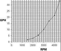 Fuel consumption - merc. 502?-502plan.jpg