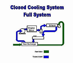 Closed Cooling Question-ccsfull.jpg