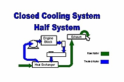 Closed Cooling Question-ccshalf.jpg