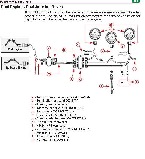 smartcraft upgrade problem 496ho offshoreonly