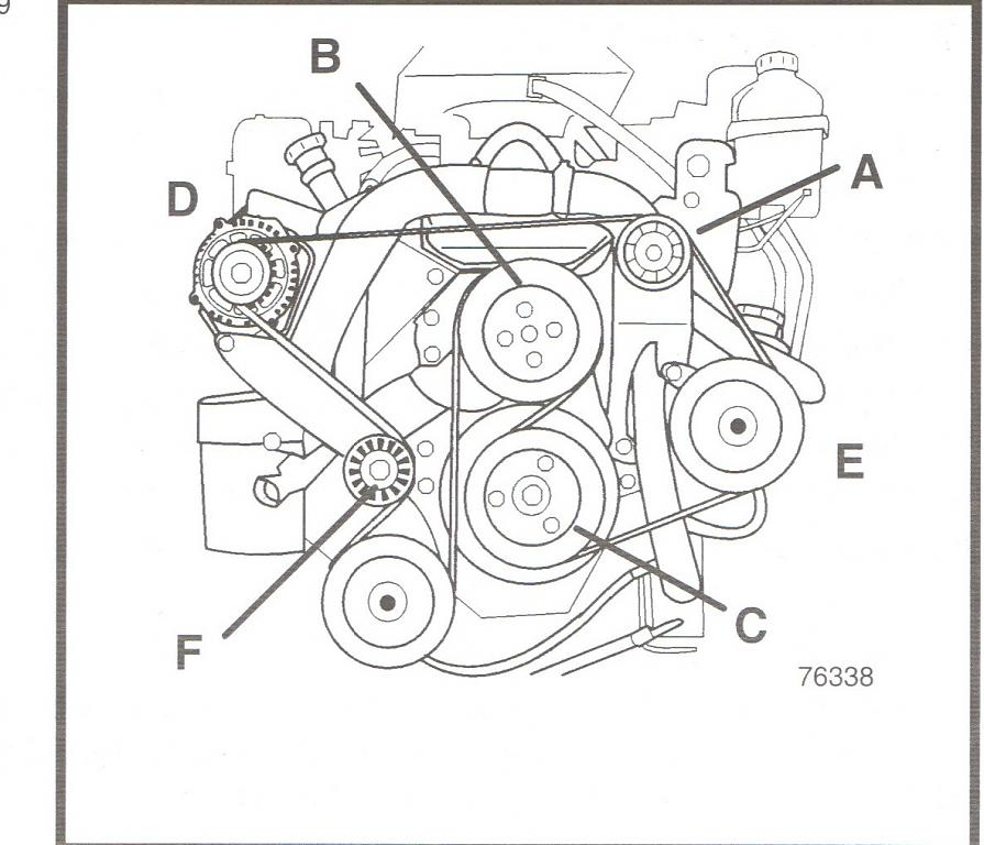 502 mag mpi serpentine belt layout - Offshoreonly.com