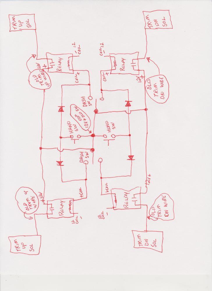 Trim Switch Diagram