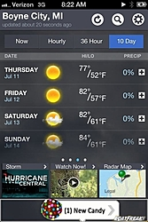 10th annual Boyne Thunder-weather.jpg