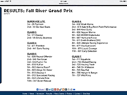 Fall River Grand Prix-image.jpg