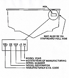 1948 willys wiring diagram with 1950 Jeep Willys Truck Wiring Harness on 1944 Willys Wire Diagram in addition 12 Volt 8n Ford Tractor Wiring Diagram as well 1948 Packard Wiring Diagram additionally Willys Mb Jeep Engine as well 1939 Ford Truck Wiring Diagram.